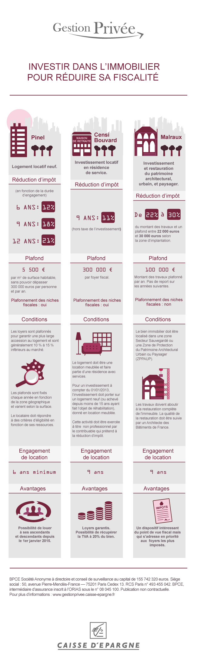 infographie fiscalite