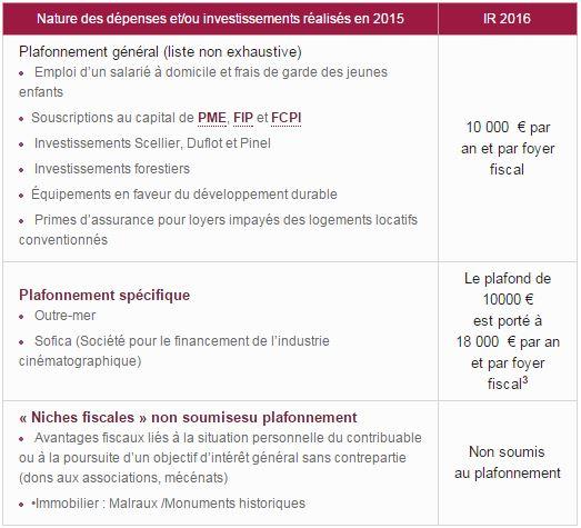 Guide imp t sur le revenu ir 2016 bar me ir gestion - Plafond livret developpement durable societe generale ...