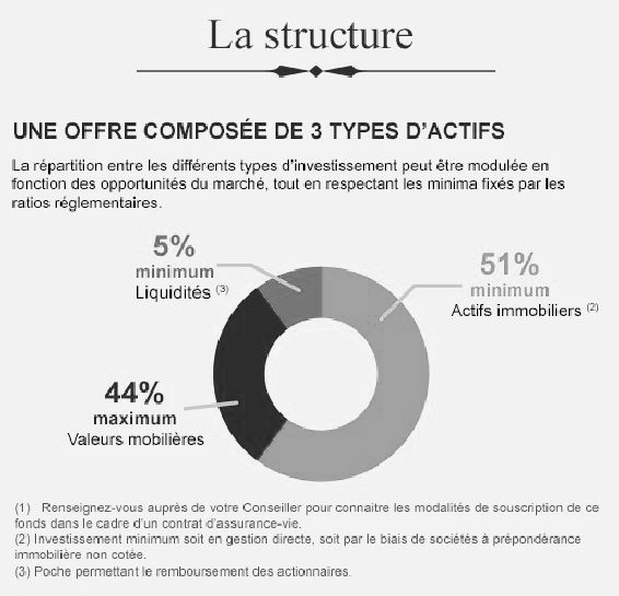infographie opci